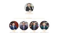 Đã có người thay ông Phùng Danh Thắm điều hành Tổng Công ty Thái Sơn