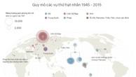 So sánh sức mạnh hạt nhân trên thế giới