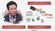 """Ông Hà Văn Thắm bị cáo buộc """"phá nát"""" OceanBank như thế nào"""