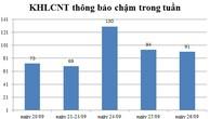 Ngày 26/09: Có 91 thông báo kế hoạch lựa chọn nhà thầu chậm
