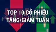 Top 10 cổ phiếu tăng/giảm mạnh nhất tuần 20-24/5