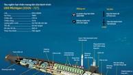 154 tên lửa Tomahawk trên tàu ngầm hạt nhân Mỹ gần Triều Tiên