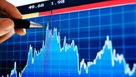 Câu chuyện nâng hạng thị trường chứng khoán Việt Nam
