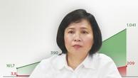 Bà Hồ Thị Kim Thoa được nghỉ hưu từ 1/9