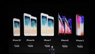 Apple sắp trở thành công ty 1.000 tỷ USD