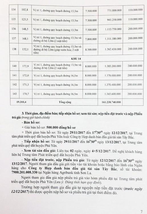 Đấu giá quyền sử dụng đất tại huyện Phù Yên, Sơn La - ảnh 7