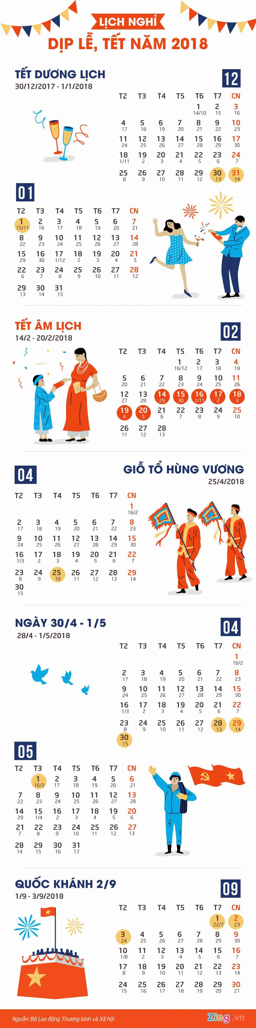 Chi tiết lịch nghỉ dịp lễ, tết năm 2018 - ảnh 1