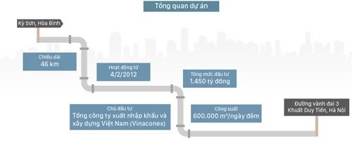 Cựu phó chủ tịch Hà Nội được hủy quyết định khởi tố - ảnh 1