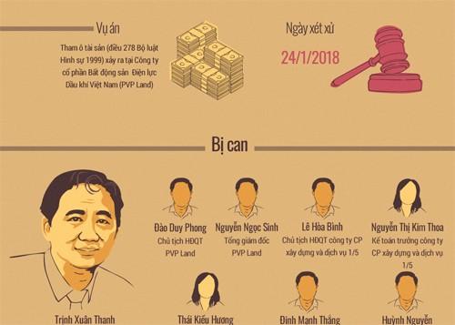 Hôm nay ông Trịnh Xuân Thanh hầu toà trong vụ án thứ hai - ảnh 1