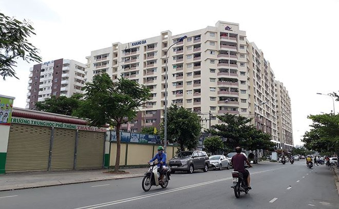 Dự án Cụm cao ốc Khang Gia Gò Vấp