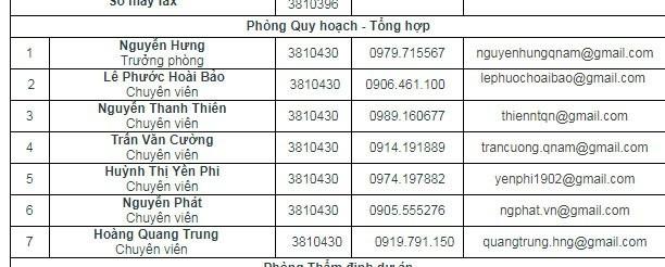 Quảng Nam: Ông Lê Phước Hoài Bảo làm chuyên viên Sở Kế hoạch - Đầu tư Quảng Nam? - ảnh 1