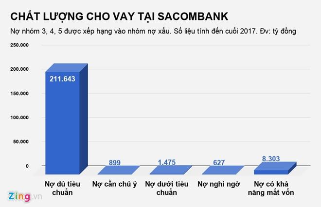 Bán tài sản liên quan ông Trầm Bê, Sacombank cho bên mua trả góp 7 năm - ảnh 3
