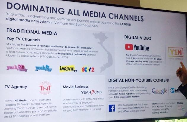Lần đầu tiên một công ty truyền hình niêm yết trên sàn chứng khoán - ảnh 1