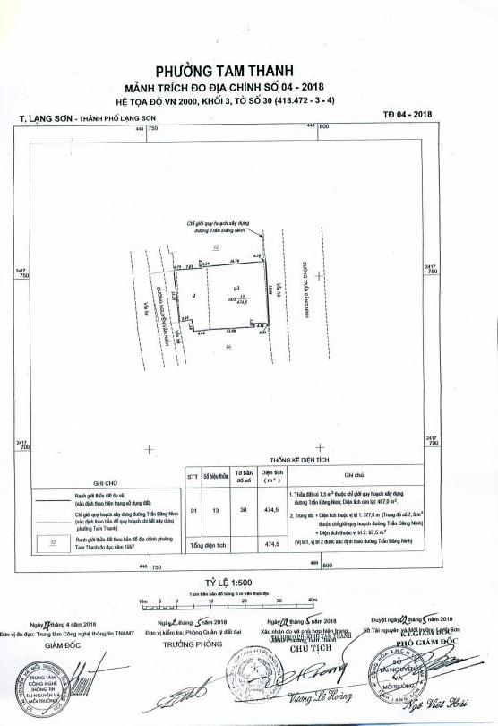 Đấu giá quyền sử dụng đất tại thành phố Lạng Sơn, Lạng Sơn - ảnh 4