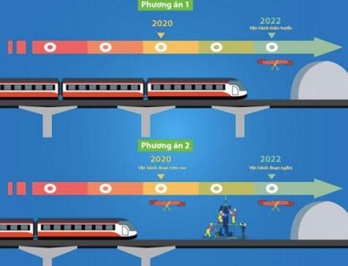 Tuyến metro hơn 1 tỷ USD ở thủ đô lùi tiến độ đến năm 2023 - ảnh 2
