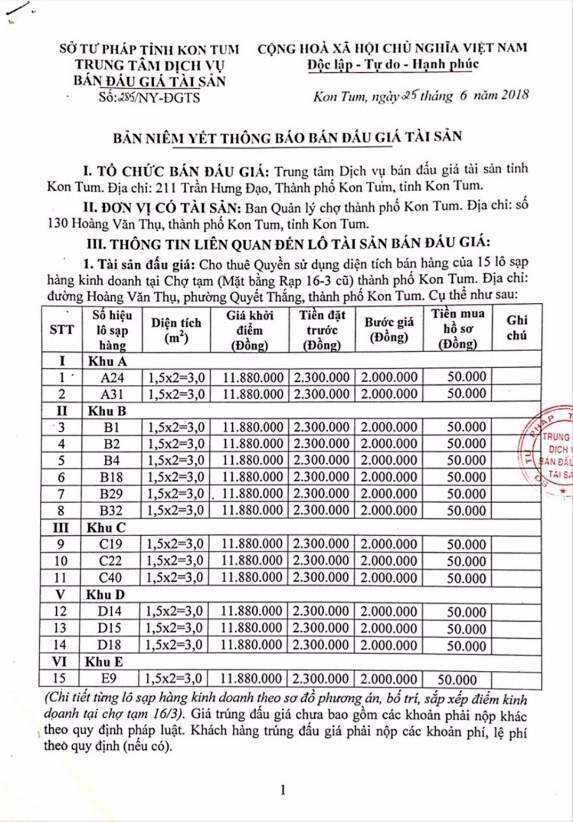 Đấu giá quyền thuê diện tích bán hàng tại Chợ tạm thành phố Kon Tum - ảnh 1