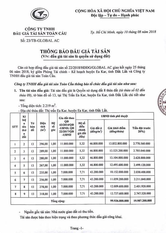 Ngày 4/9/2018, đấu giá quyền sử dụng đất tại huyện Ea Kart, Đắk Lắk - ảnh 1