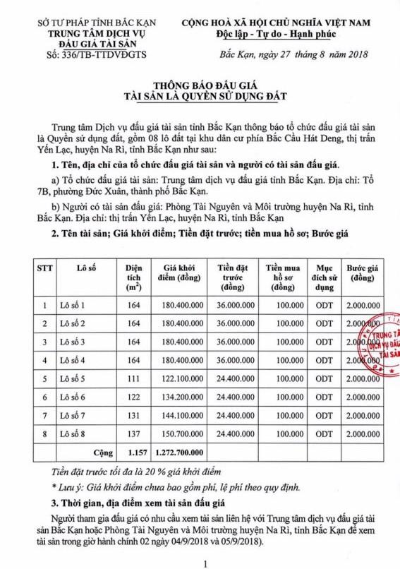 Ngày 20/9/2018, đấu giá quyền sử dụng đất tại huyện Na Rì, Bắc Kạn - ảnh 1
