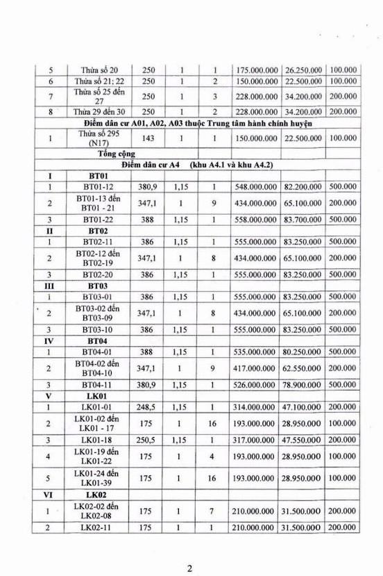 Ngày 4/10/2018, đấu giá quyền sử dụng đất tại huyện Cư Kuin, Đắk Lắk - ảnh 2