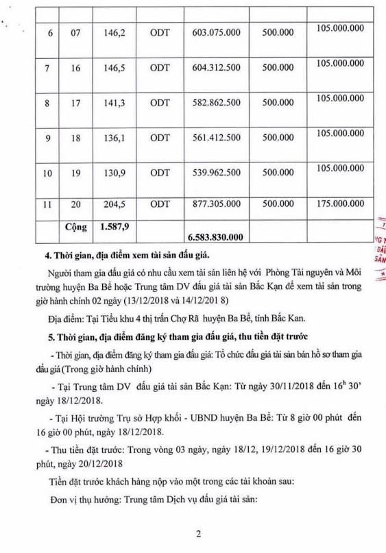 Ngày 21/12/2018, đấu giá quyền sử dụng đất tại huyện Ba Bể, tỉnh Bắc Kạn - ảnh 2