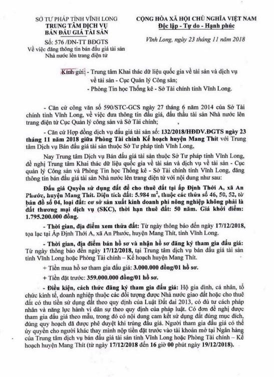 Ngày 20/12/2018, đấu giá quyền sử dụng đất tại huyện Mang Thít, tỉnh Vĩnh Long - ảnh 1