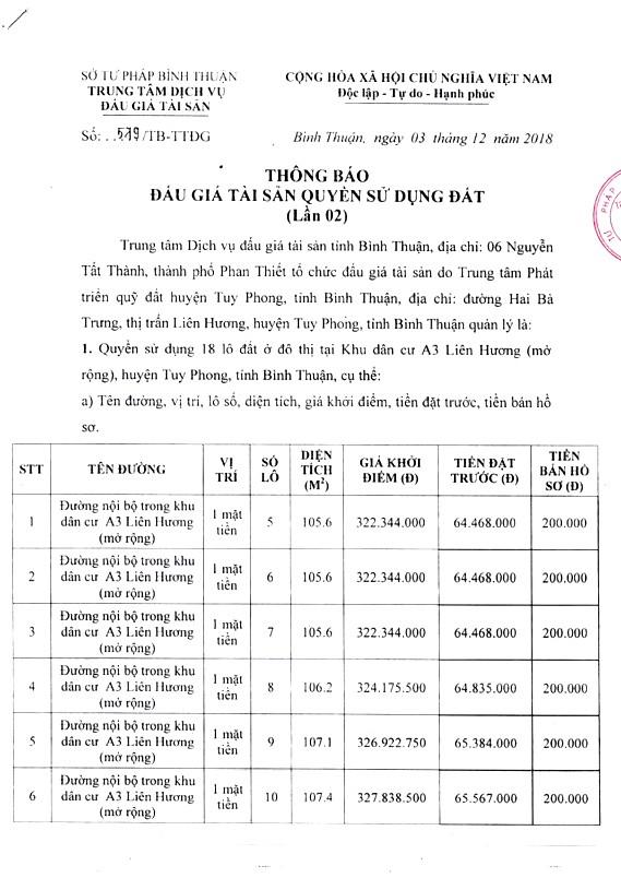 Ngày 27/12/2018, đấu giá quyền sử dụng 18 lô đất tại huyện Tuy Phong, tỉnh Bình Thuận - ảnh 1