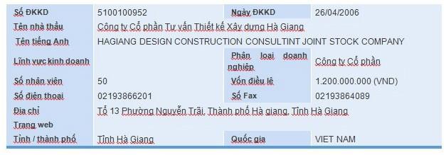 3 gói thầu tại Sở GD&ĐT Hà Giang: Thông báo địa điểm một nơi, bán HSMT một nẻo - ảnh 1