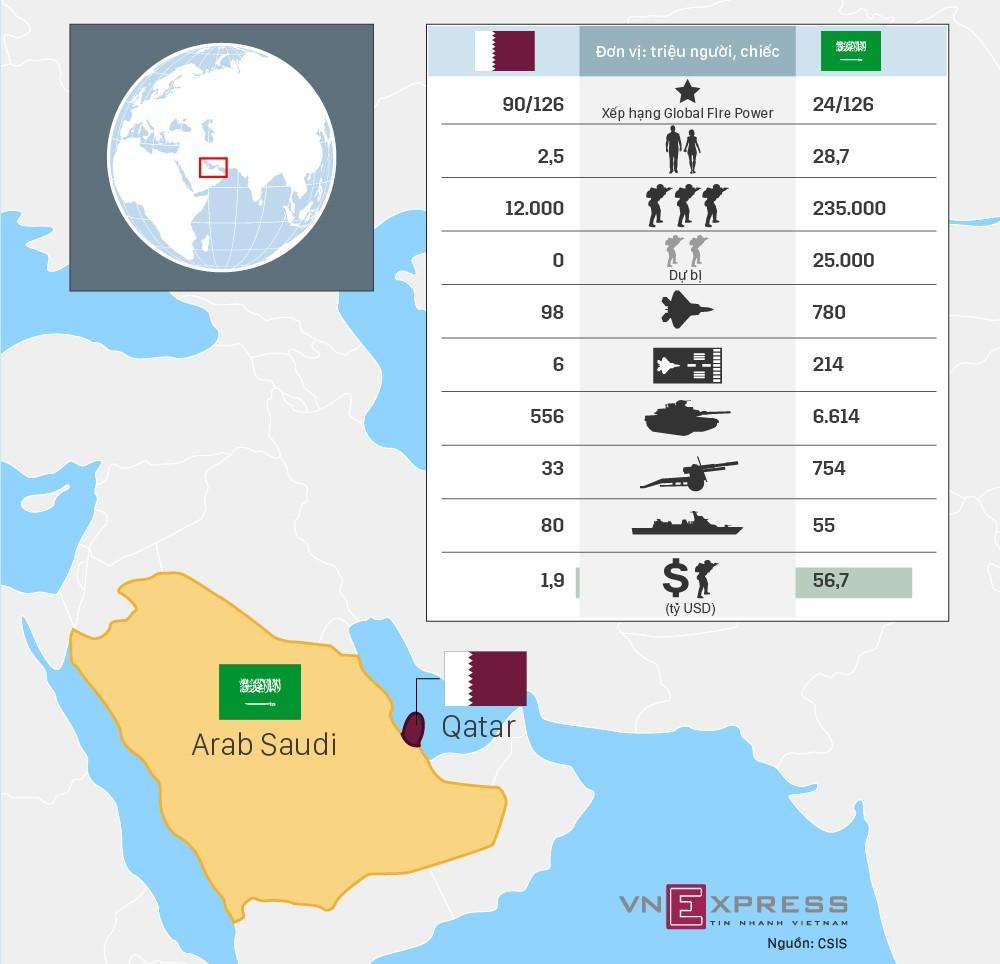 3 kịch bản cho cuộc khủng hoảng Qatar - ảnh 3