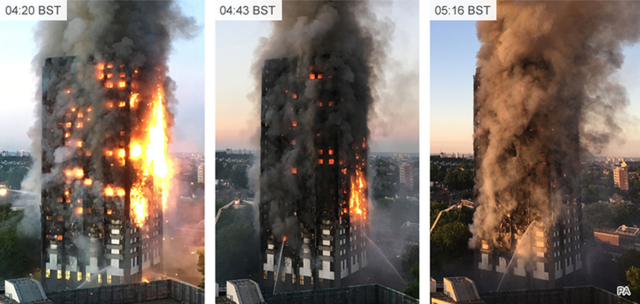 Diễn biến vụ hỏa hoạn tại tòa chung cư 24 tầng Grenfell ở thủ đô London, Anh ngày 14/6. Vụ hỏa hoạn làm ít nhất 30 người chết và hiện nhiều người vẫn đang mất tích (Ảnh: Reuters)