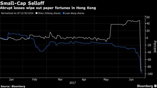 3 tỷ phú trắng tay trên sàn Hong Kong - ảnh 1