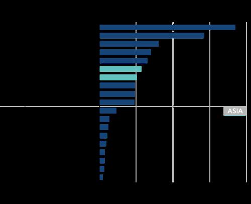 Samsung là thương hiệu giá trị nhất châu Á - ảnh 1