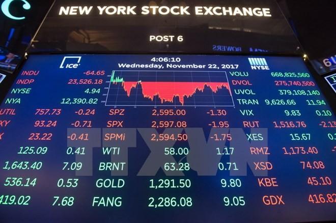 Bảng tỷ giá chứng khoán tại Sàn giao dịch chứng khoán New York của Mỹ. (Ảnh: AFP/TTXVN)