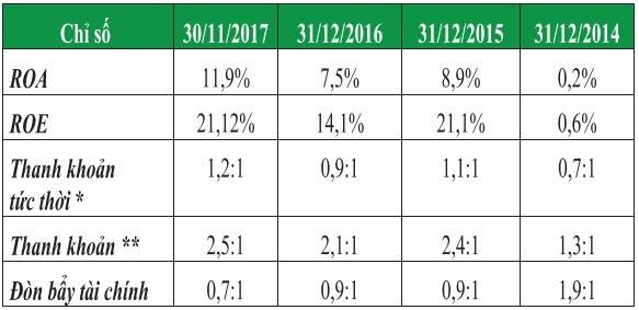 Giá dầu phục hồi, cơ hội IPO DN lớn ngành dầu khí - ảnh 1