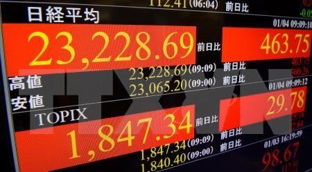 Bảng tỷ giá chứng khoán tại sàn giao dịch chứng khoán Tokyo, Nhật Bản ngày 4/1. (Nguồn: Kyodo/TTXVN)