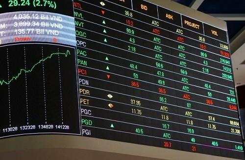 HoSE đến nay vẫn chưa xác định được thời điểm chính xác việc mở cửa lại thị trường, sau sự cố vào chiều 22/1. Ảnh:Phương Đông