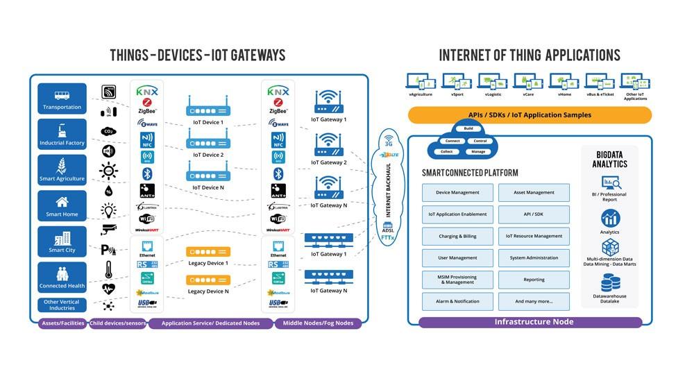 VNPT Technology chủ động đón Cách mạng công nghiệp 4.0 - ảnh 1