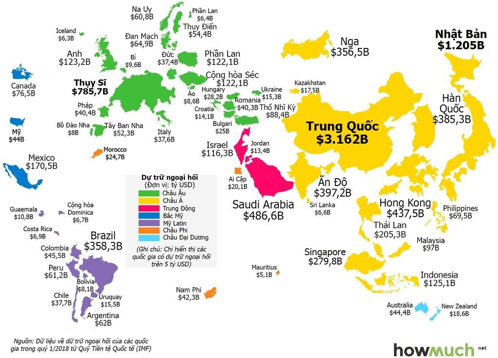 Những quốc gia nào có dự trữ ngoại hối lớn nhất thế giới? - ảnh 1