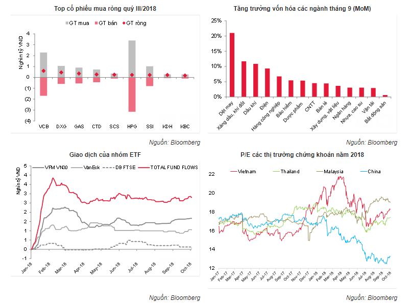 1 năm có thể là khoảng thời gian quá ngắn với TTCK Việt Nam để FTSE nâng hạng - ảnh 1