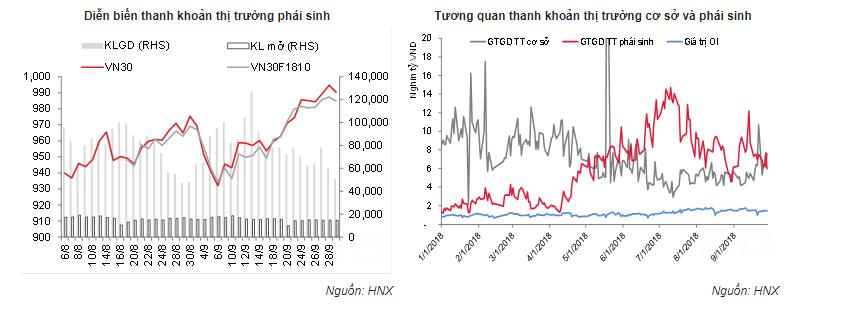 1 năm có thể là khoảng thời gian quá ngắn với TTCK Việt Nam để FTSE nâng hạng - ảnh 4