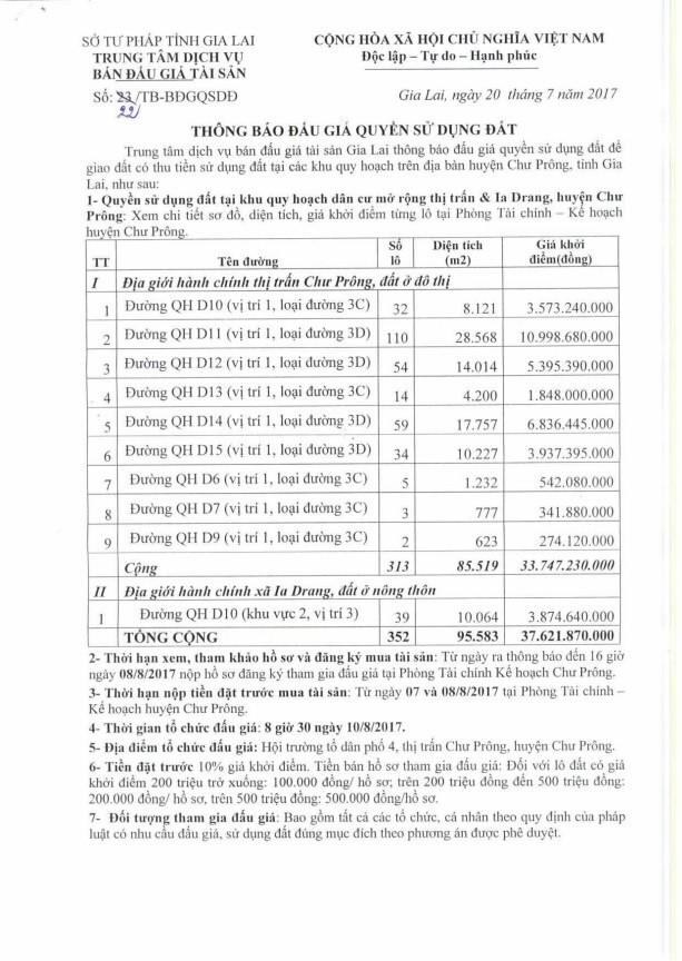 Đấu giá quyền sử dụng đất tại huyện Chư Prông, Gia Lai - ảnh 1
