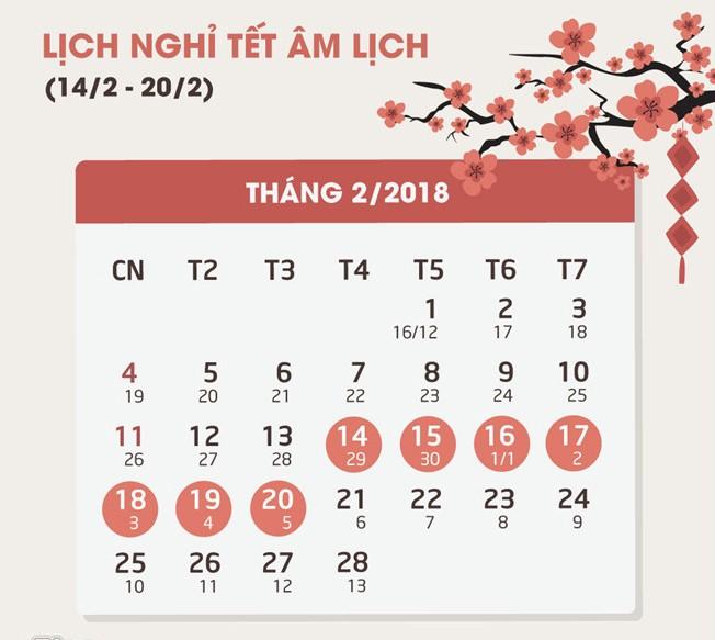 Người lao động nghỉ từ 29 tháng Chạp đến mùng 5 tháng Giêng. Đồ họa: Zing.vn