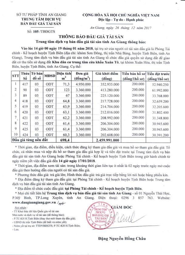 Đấu giá quyền sử dụng đất tại huyện Tịnh Biên, An Giang - ảnh 1