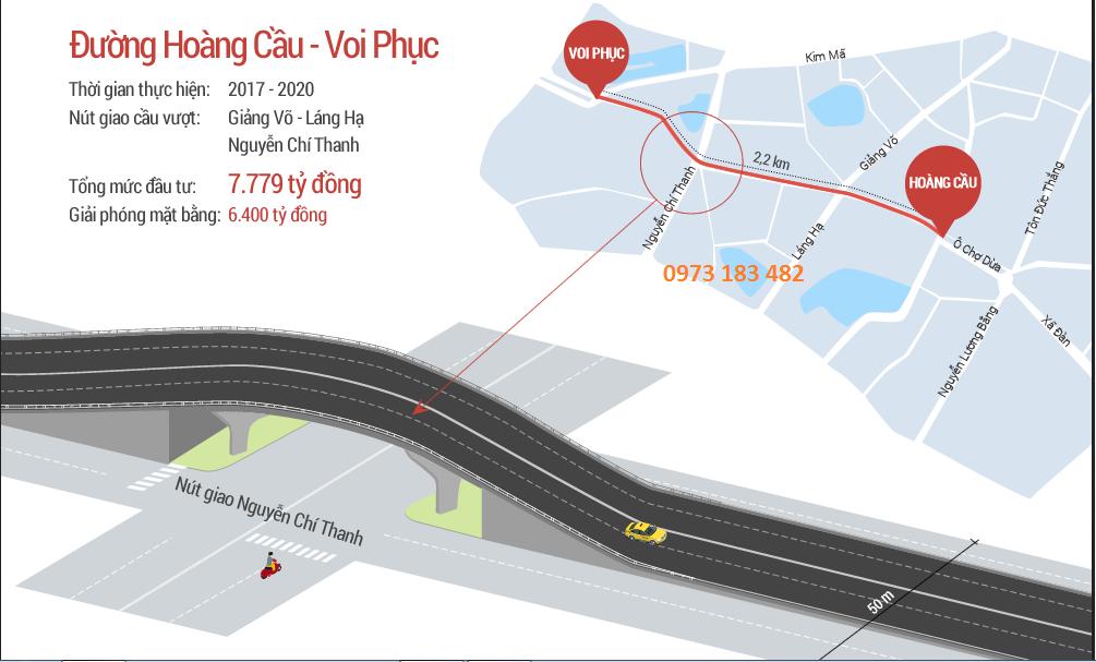 Hà Nội: Đầu tư gần 8.000 tỷ đồng xây dựng hơn 2,2 km đoạn Hoàng Cầu - Voi Phục