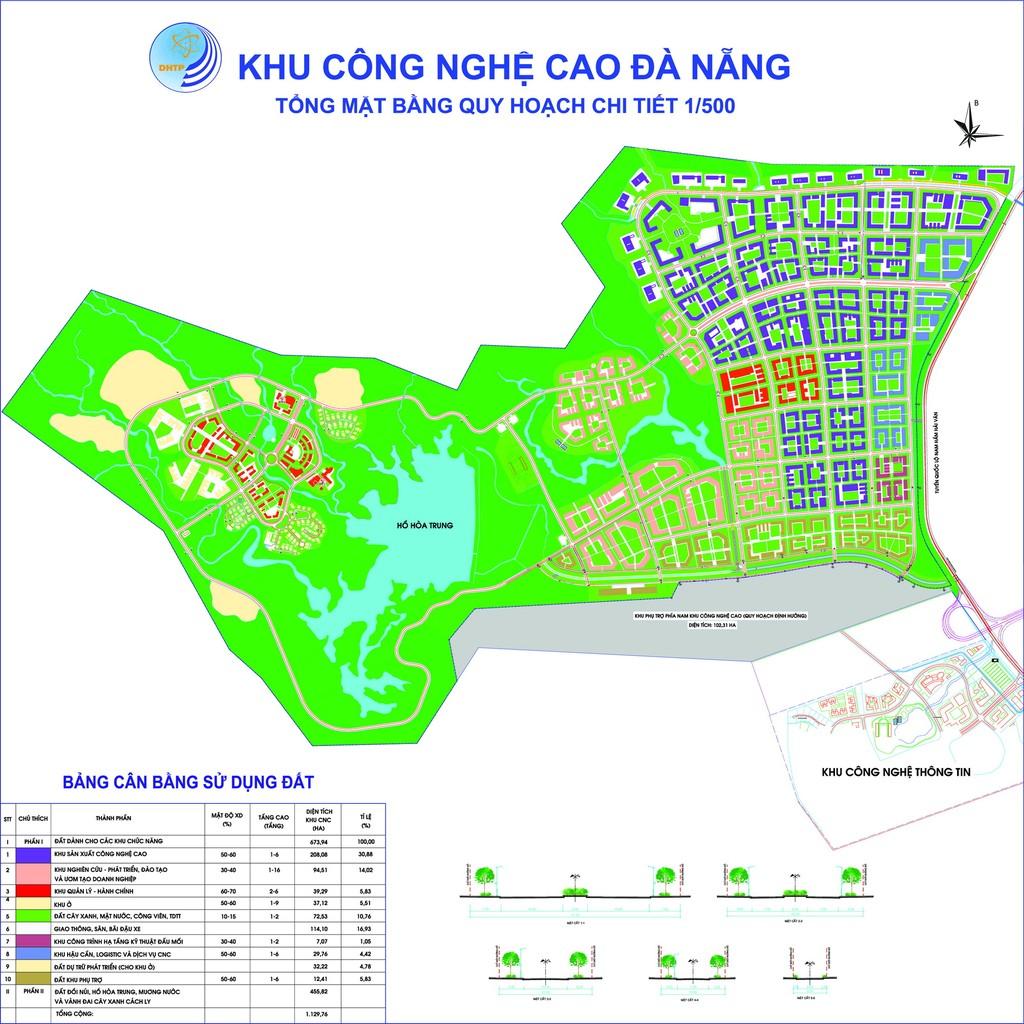 Nhiều cơ chế, chính sách ưu đãi đối với KCNC Đà Nẵng