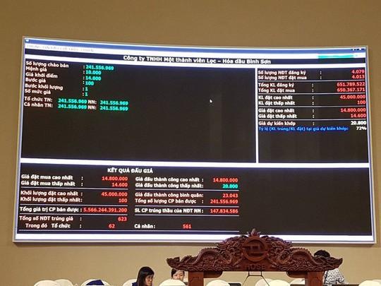 Kỷ lục phiên đấu giá cổ phần Lọc hoá dầu Bình Sơn - ảnh 1