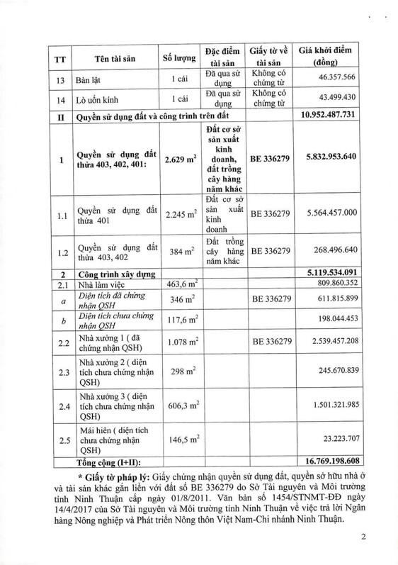 Đấu giá MMTB, quyền sử dụng đất và TSGLVĐ tại huyện Ninh Phước, Ninh Thuận - ảnh 2