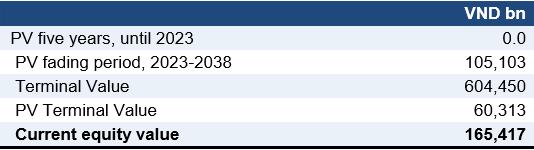 Ai sẽ bán cổ phần Techcombank trong đợt IPO? - ảnh 1