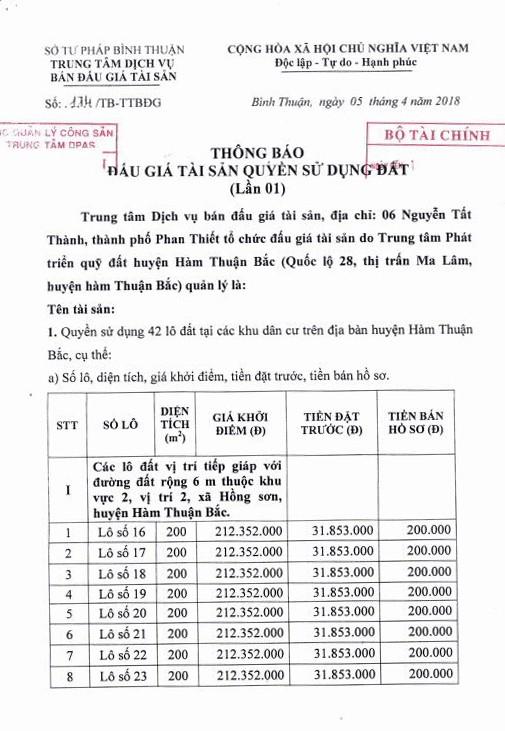 Đấu giá quyền sử dụng đất tại huyện Hàm Thuận Bắc, Bình Thuận - ảnh 1