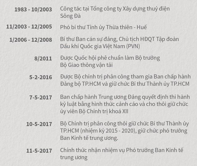 Ông Đinh La Thăng bị khai trừ Đảng - ảnh 1
