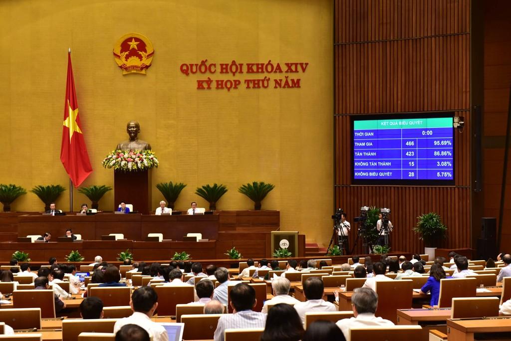 Quốc hội thông qua Luật An ninh mạng. Ảnh: VGP